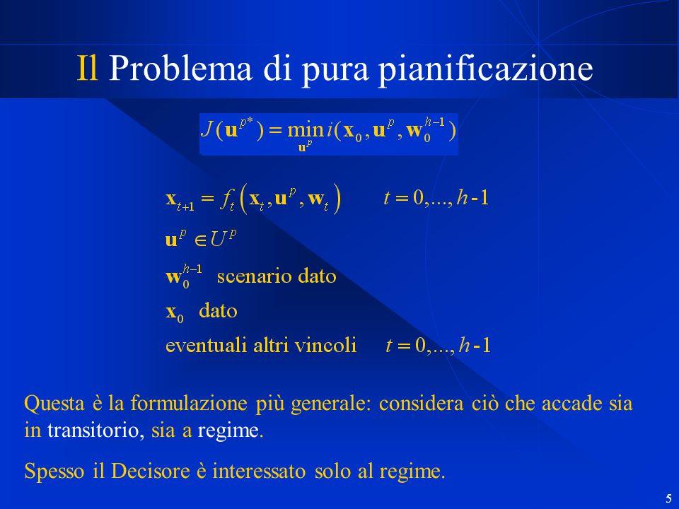 5 Il Problema di pura pianificazione Questa è la formulazione più generale: considera ciò che accade sia in transitorio, sia a regime.