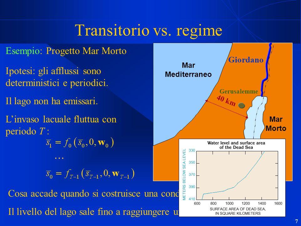 7 Transitorio vs. regime Ipotesi: gli afflussi sono deterministici e periodici.