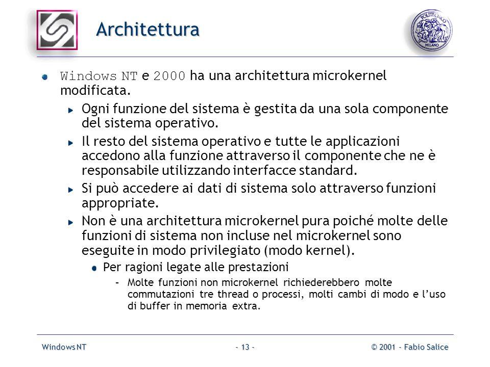Windows NT© 2001 - Fabio Salice- 13 - Architettura Windows NT e 2000 ha una architettura microkernel modificata. Ogni funzione del sistema è gestita d