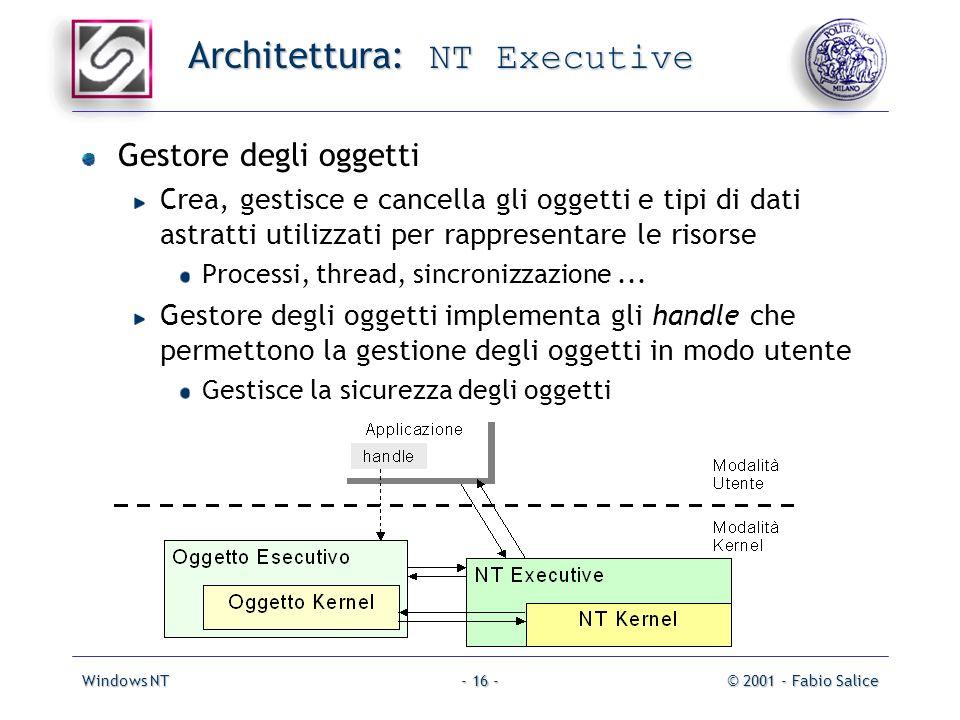 Windows NT© 2001 - Fabio Salice- 16 - Architettura: NT Executive Gestore degli oggetti Crea, gestisce e cancella gli oggetti e tipi di dati astratti utilizzati per rappresentare le risorse Processi, thread, sincronizzazione...