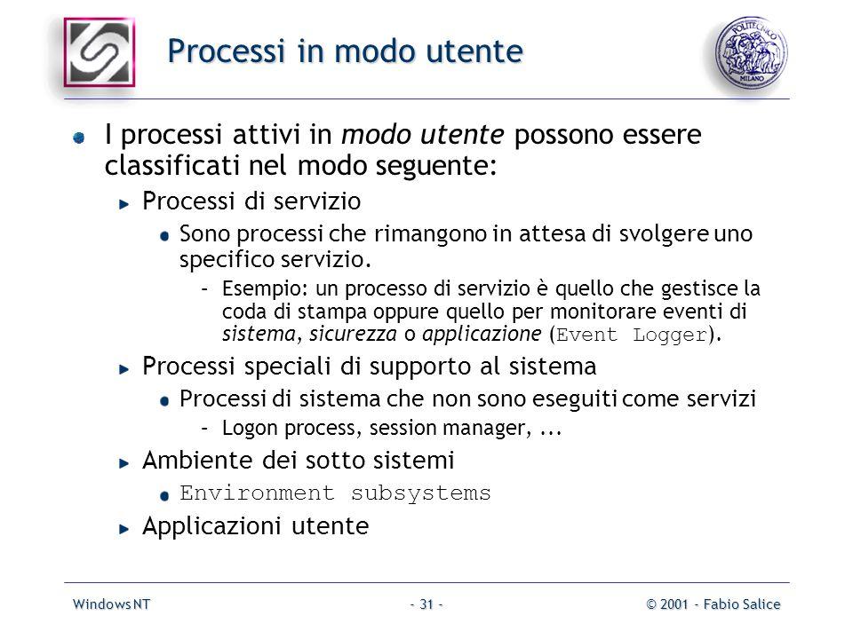 Windows NT© 2001 - Fabio Salice- 31 - Processi in modo utente I processi attivi in modo utente possono essere classificati nel modo seguente: Processi di servizio Sono processi che rimangono in attesa di svolgere uno specifico servizio.