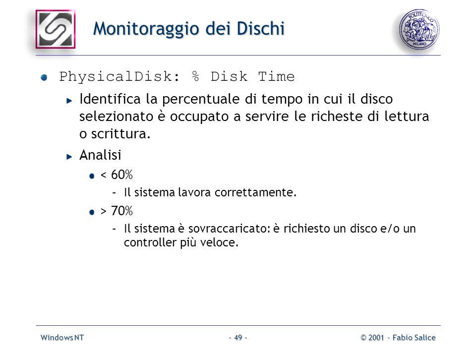 Windows NT© 2001 - Fabio Salice- 49 - Monitoraggio dei Dischi PhysicalDisk: % Disk Time Identifica la percentuale di tempo in cui il disco selezionato è occupato a servire le richeste di lettura o scrittura.