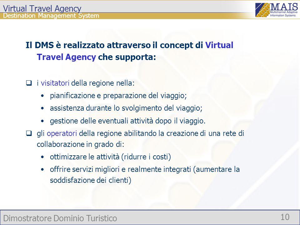 Dimostratore Dominio Turistico 10 Virtual Travel Agency Il DMS è realizzato attraverso il concept di Virtual Travel Agency che supporta: i visitatori