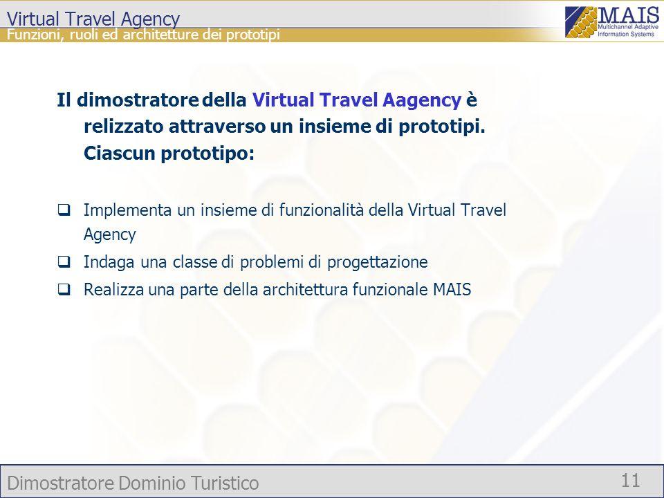 Dimostratore Dominio Turistico 11 Virtual Travel Agency Il dimostratore della Virtual Travel Aagency è relizzato attraverso un insieme di prototipi. C