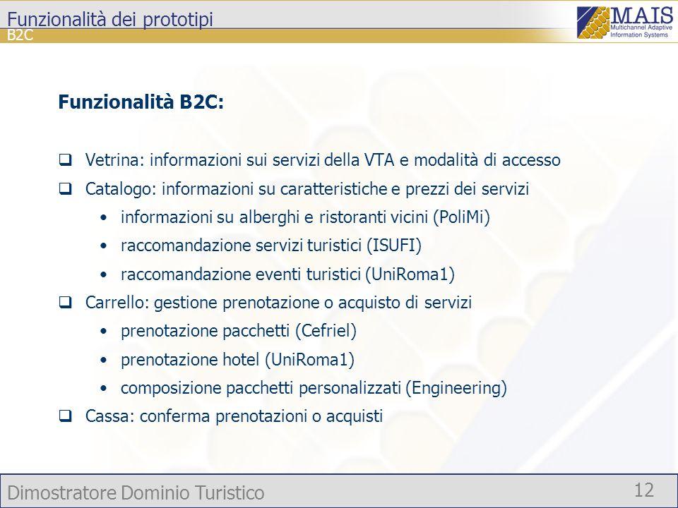 Dimostratore Dominio Turistico 12 Funzionalità dei prototipi Funzionalità B2C: Vetrina: informazioni sui servizi della VTA e modalità di accesso Catal