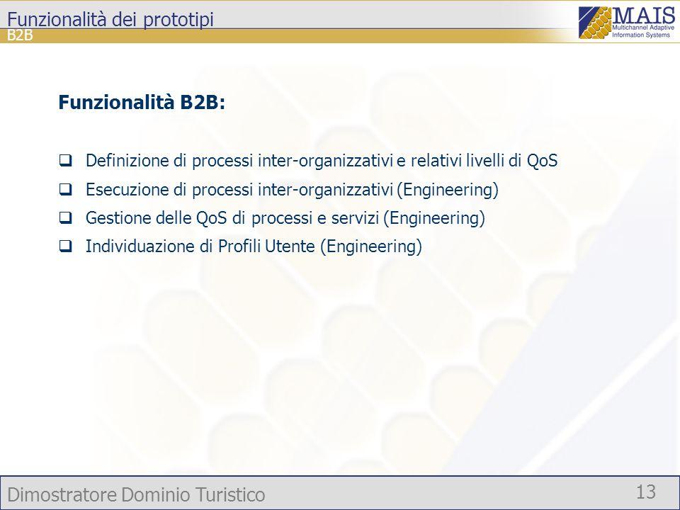 Dimostratore Dominio Turistico 13 Funzionalità dei prototipi Funzionalità B2B: Definizione di processi inter-organizzativi e relativi livelli di QoS E