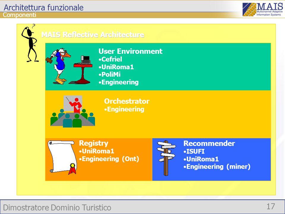 Dimostratore Dominio Turistico 17 Componenti Architettura funzionale Orchestrator Engineering Recommender ISUFI UniRoma1 Engineering (miner) MAIS Refl