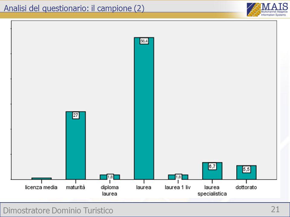 Dimostratore Dominio Turistico 21 Analisi del questionario: il campione (2)