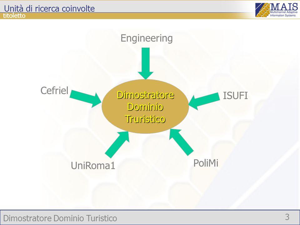 Dimostratore Dominio Turistico 3 titoletto Unità di ricerca coinvolteDimostratoreDominioTruristico Cefriel PoliMi UniRoma1 ISUFI Engineering