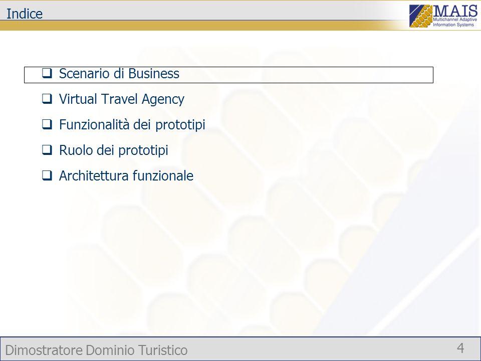 Dimostratore Dominio Turistico 4 Indice Scenario di Business Virtual Travel Agency Funzionalità dei prototipi Ruolo dei prototipi Architettura funzion