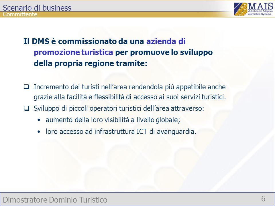 Dimostratore Dominio Turistico 6 Scenario di business Il DMS è commissionato da una azienda di promozione turistica per promuove lo sviluppo della pro