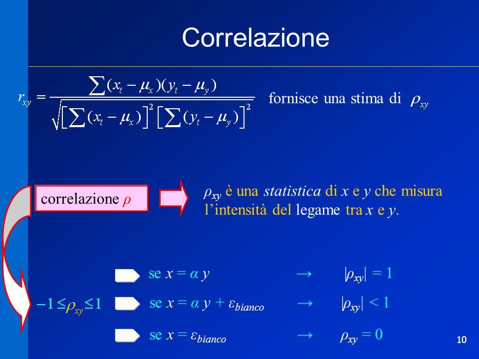 10 correlazione ρ ρ xy è una statistica di x e y che misura lintensità del legame tra x e y. se x = α y |ρ xy | = 1 Correlazione se x = α y + ε bianco