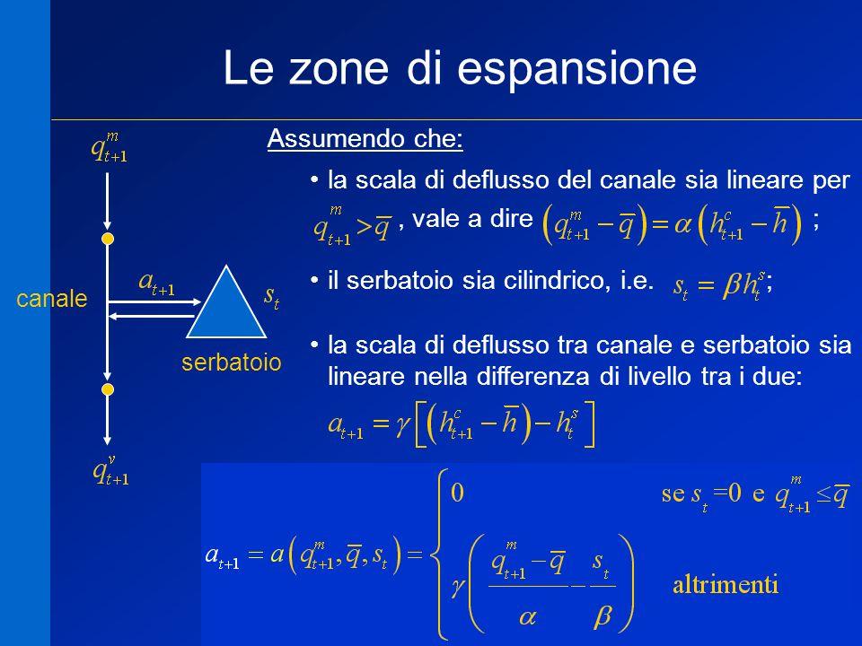 15 Le zone di espansione canale serbatoio Assumendo che: la scala di deflusso del canale sia lineare per, vale a dire ; il serbatoio sia cilindrico, i