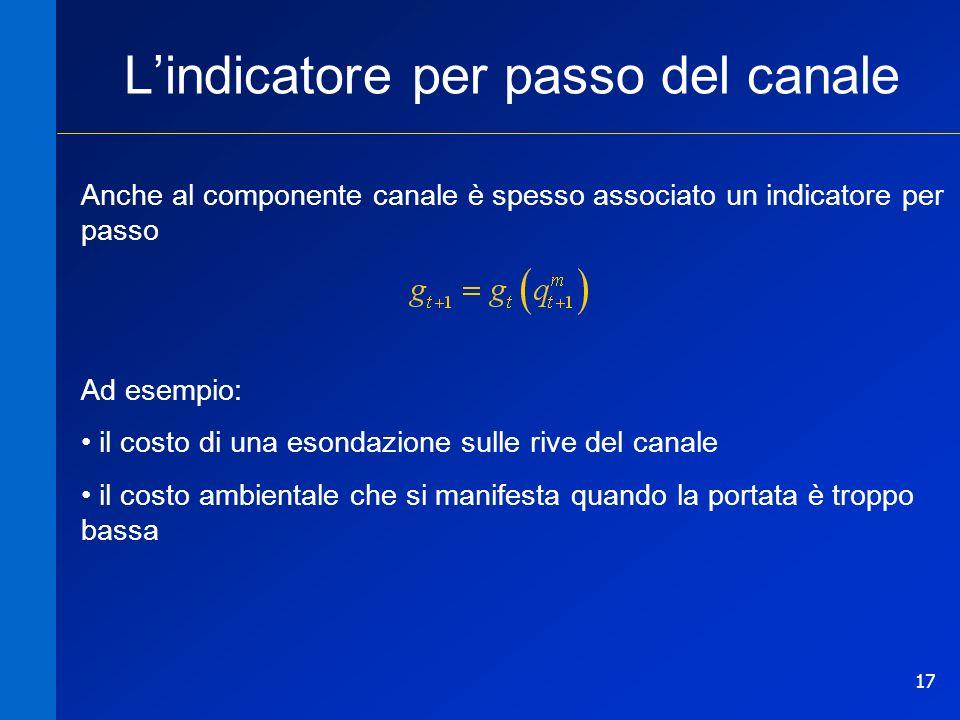 17 Lindicatore per passo del canale Anche al componente canale è spesso associato un indicatore per passo Ad esempio: il costo di una esondazione sull