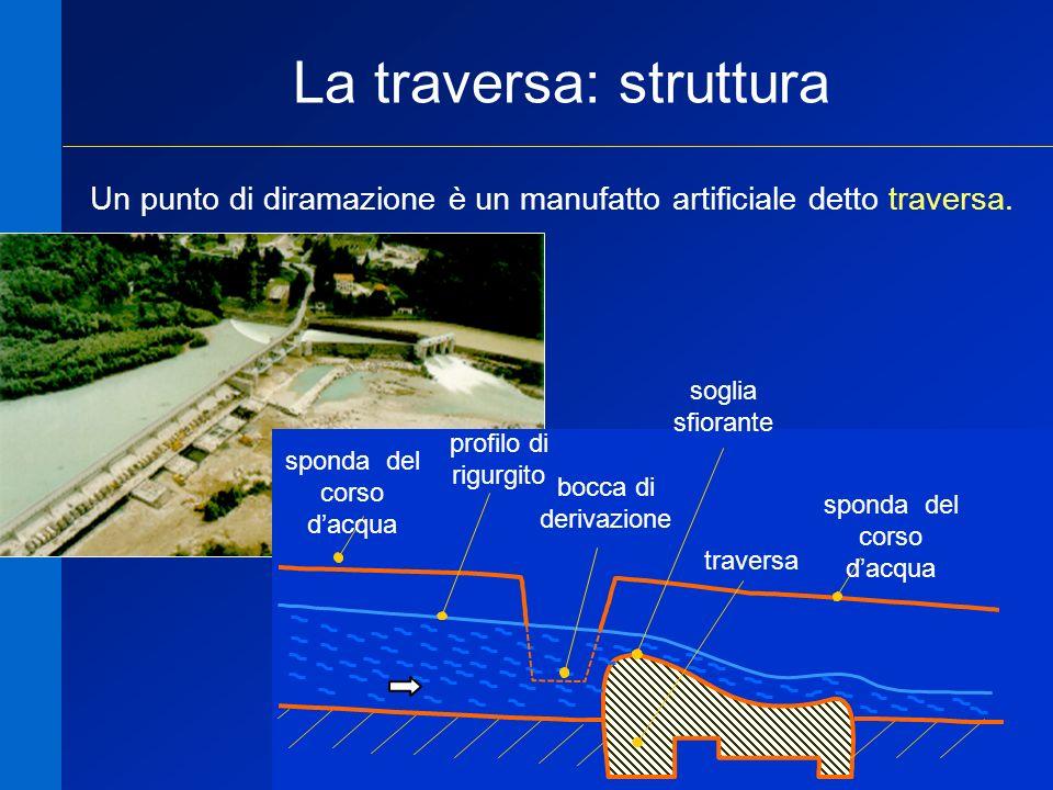 18 La traversa: struttura Un punto di diramazione è un manufatto artificiale detto traversa. profilo di rigurgito soglia sfiorante sponda del corso da
