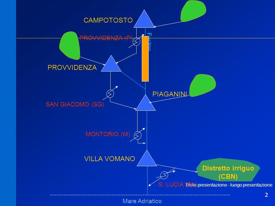 2 Titolo presentazione - luogo presentazione Schema fisicoSchema fisico Mare Adriatico Fucino VILLA VOMANO PIAGANINI PROVVIDENZA CAMPOTOSTO MONTORIO (
