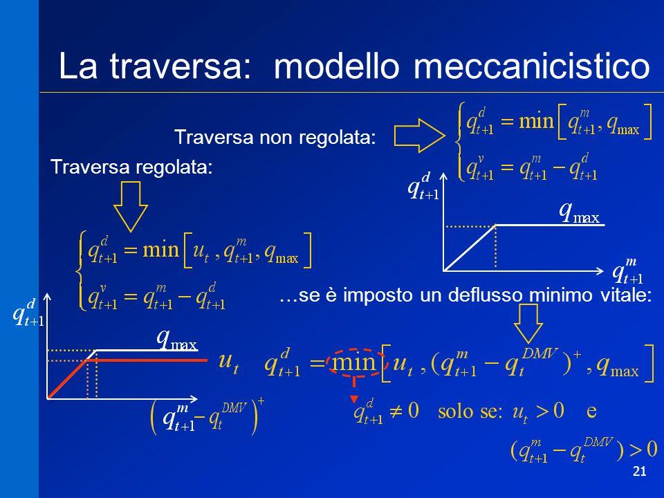 21 La traversa: modello meccanicistico Traversa non regolata: Traversa regolata: …se è imposto un deflusso minimo vitale: solo se: