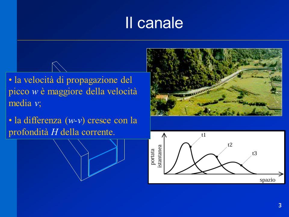 3 Il canale la velocità di propagazione del picco w è maggiore della velocità media v; la differenza (w-v) cresce con la profondità H della corrente.