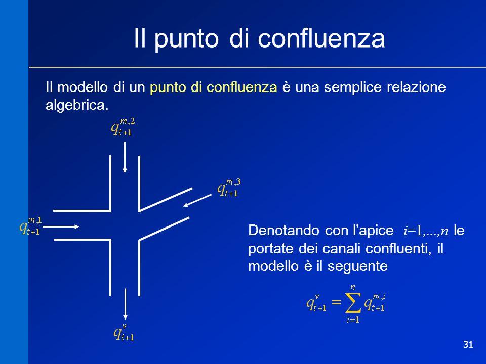 31 Il punto di confluenza Il modello di un punto di confluenza è una semplice relazione algebrica. Denotando con lapice i=1,...,n le portate dei canal