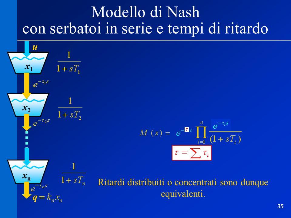 35 Modello di Nash con serbatoi in serie e tempi di ritardo x1x1 x2x2 xnxn u q Ritardi distribuiti o concentrati sono dunque equivalenti.