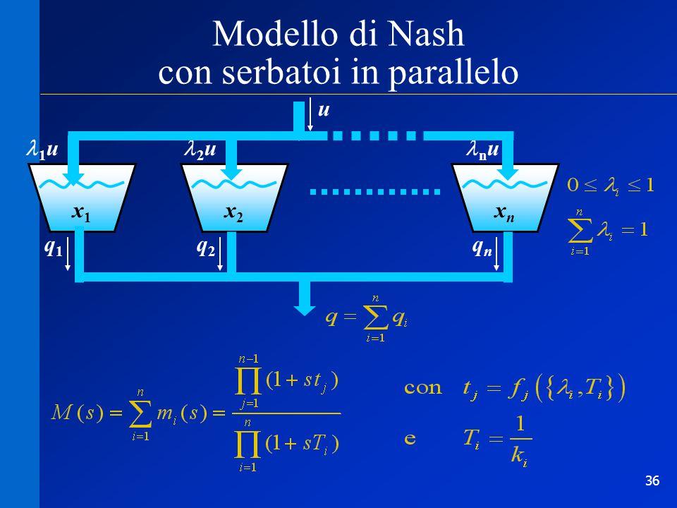 36 Modello di Nash con serbatoi in parallelo 1 u n u 2 u ux1x1 x2x2 xnxn q2q2 qnqn q1q1