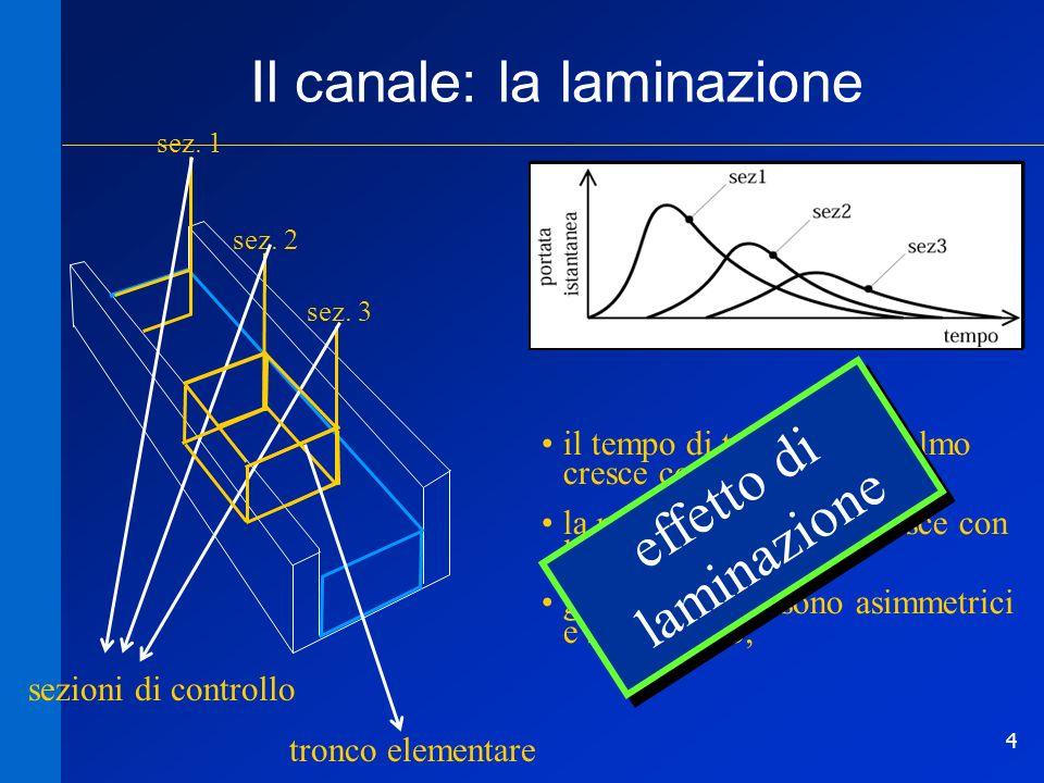 4 il tempo di transito del colmo cresce con la distanza; la portata al colmo decresce con la distanza; gli idrogrammi sono asimmetrici e si allargano;