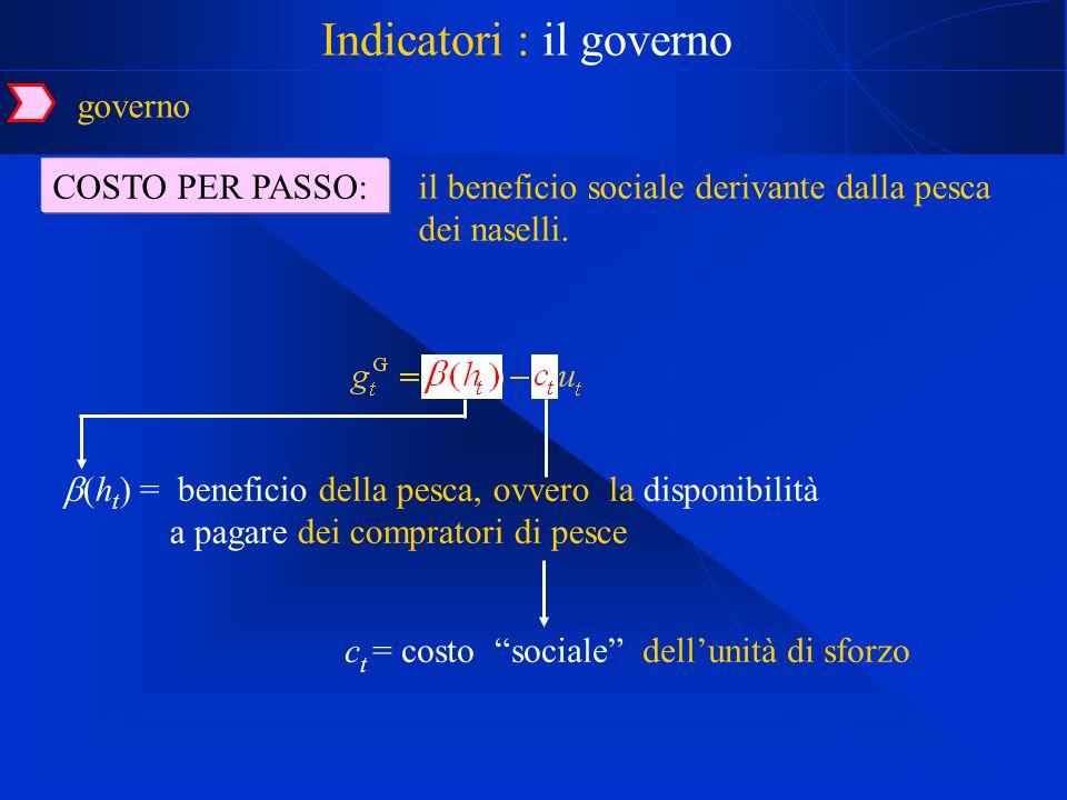 COSTO PER PASSO: Indicatori : il governo il beneficio sociale derivante dalla pesca dei naselli.