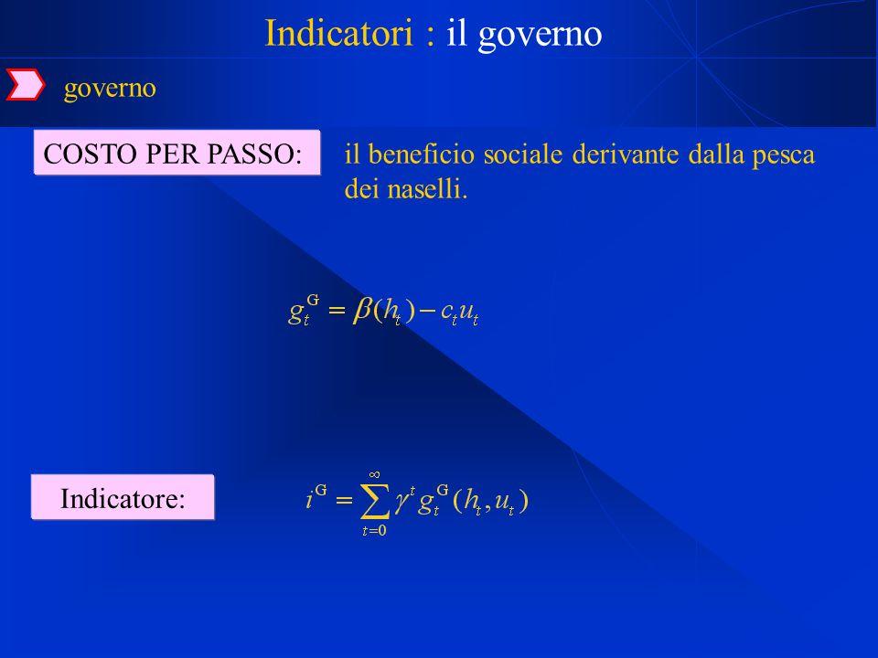 COSTO PER PASSO: Indicatori : il governo Indicatore: governo il beneficio sociale derivante dalla pesca dei naselli.