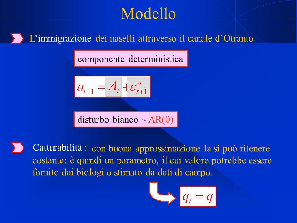 Modello con buona approssimazione la si può ritenere costante; è quindi un parametro, il cui valore potrebbe essere fornito dai biologi o stimato da dati di campo.