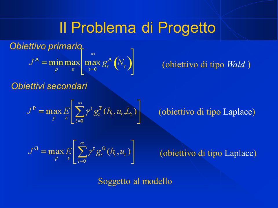 Il Problema di Progetto (obiettivo di tipo Laplace) (obiettivo di tipo Wald ) Soggetto al modello Obiettivo primario Obiettivi secondari