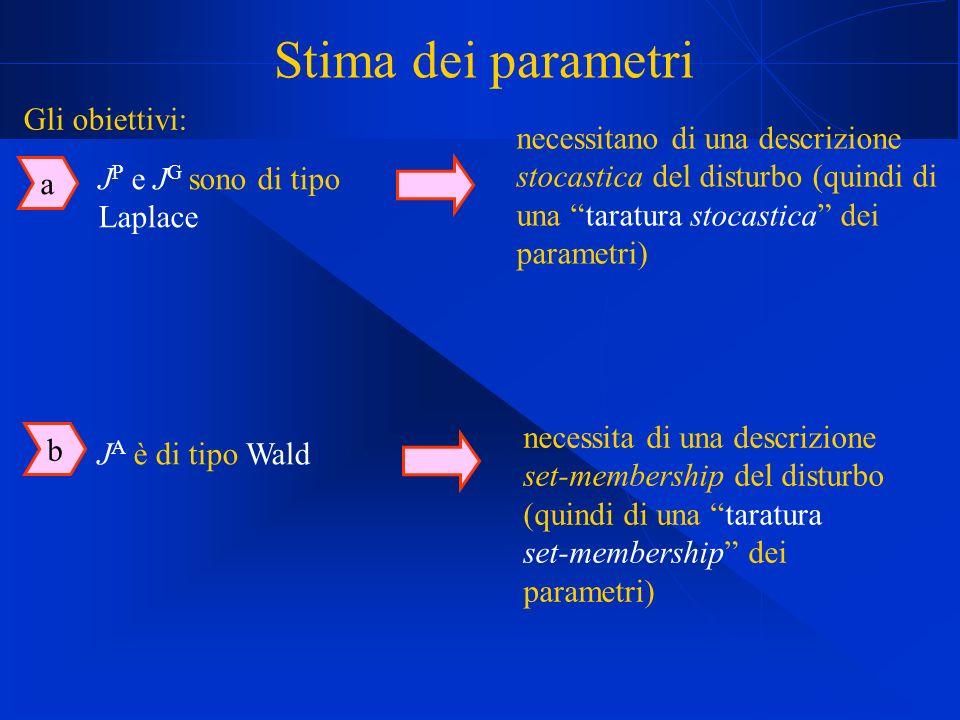 Stima dei parametri Gli obiettivi: J A è di tipo Wald necessita di una descrizione set-membership del disturbo (quindi di una taratura set-membership dei parametri) b J P e J G sono di tipo Laplace necessitano di una descrizione stocastica del disturbo (quindi di una taratura stocastica dei parametri) a