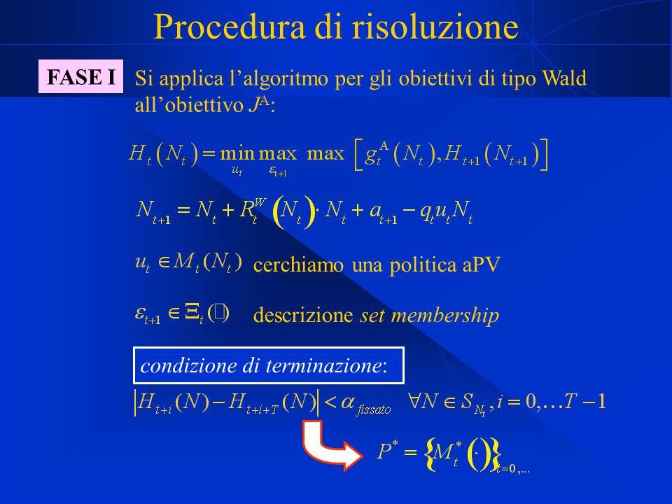 Procedura di risoluzione Si applica lalgoritmo per gli obiettivi di tipo Wald allobiettivo J A : cerchiamo una politica aPV condizione di terminazione: descrizione set membership FASE I