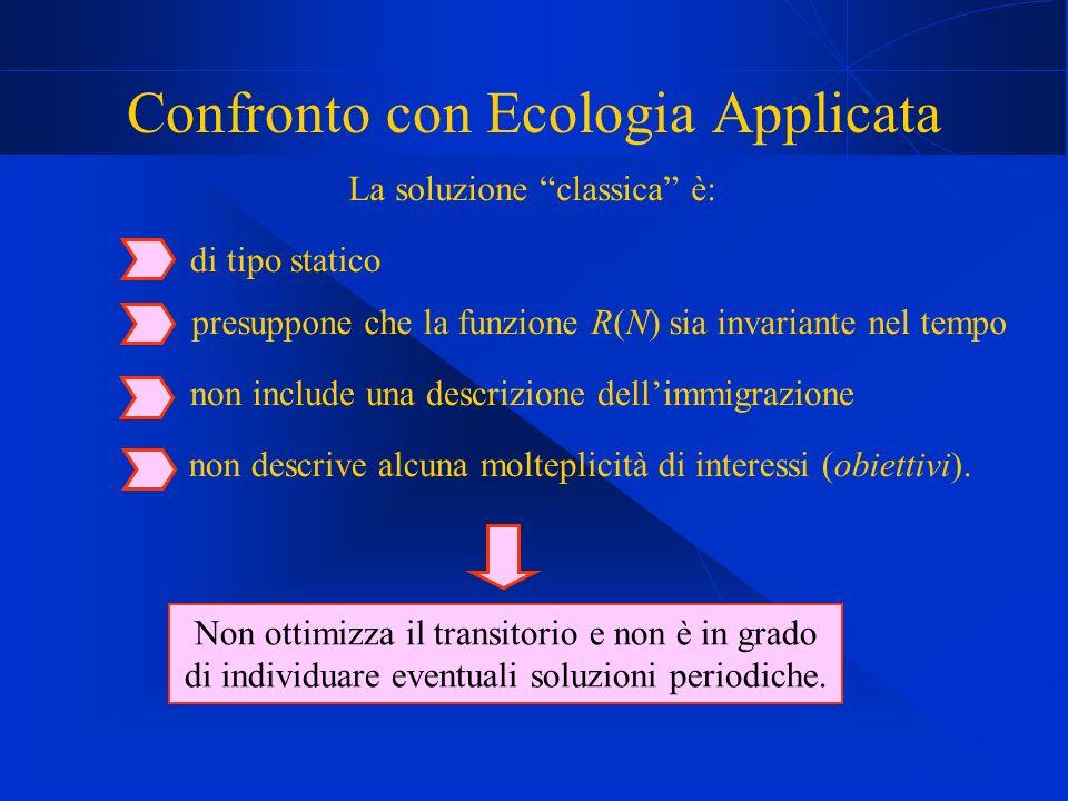 Confronto con Ecologia Applicata La soluzione classica è: di tipo statico presuppone che la funzione R(N) sia invariante nel tempo non include una descrizione dellimmigrazione non descrive alcuna molteplicità di interessi (obiettivi).