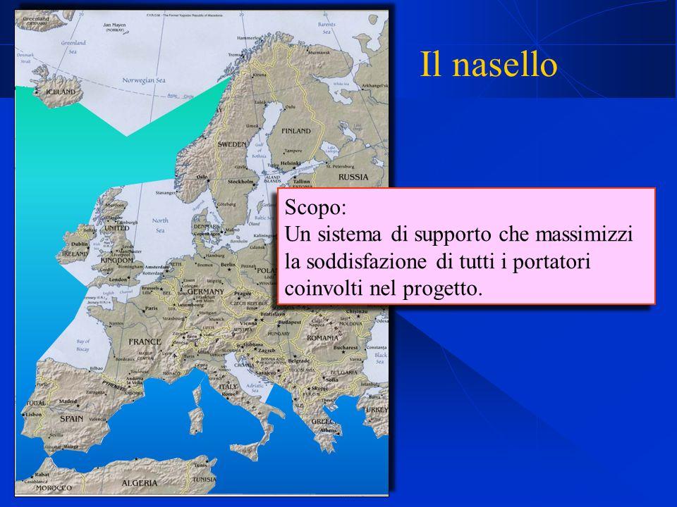 Il nasello Scopo: Un sistema di supporto che massimizzi la soddisfazione di tutti i portatori coinvolti nel progetto.