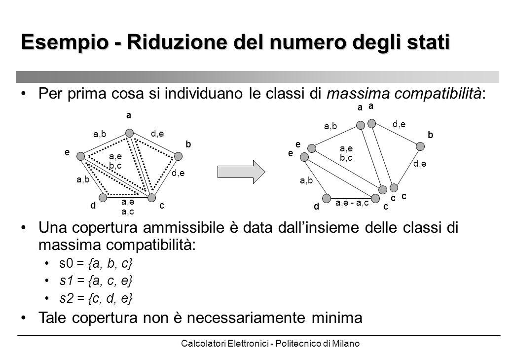 Calcolatori Elettronici - Politecnico di Milano Esempio - Riduzione del numero degli stati a b cd e d,e a,b a,e a,c a,e b,c a b c d,e a c e a,b a,e b,