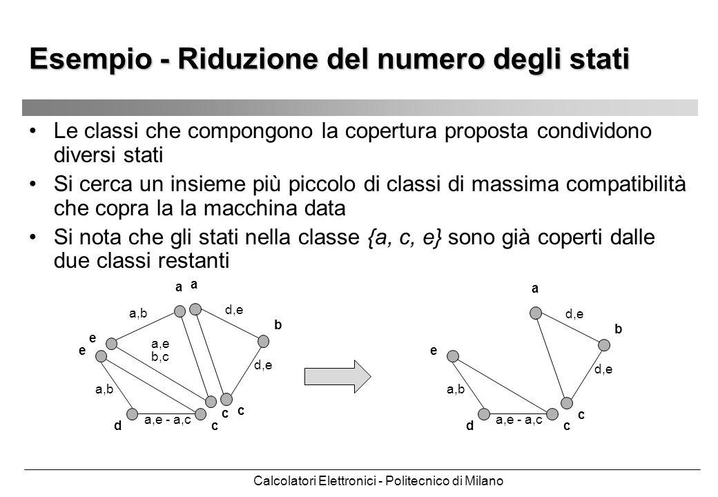 Calcolatori Elettronici - Politecnico di Milano Esempio - Riduzione del numero degli stati a b c d,e a c e a,b a,e b,c cd e a,b a,e - a,c Le classi ch