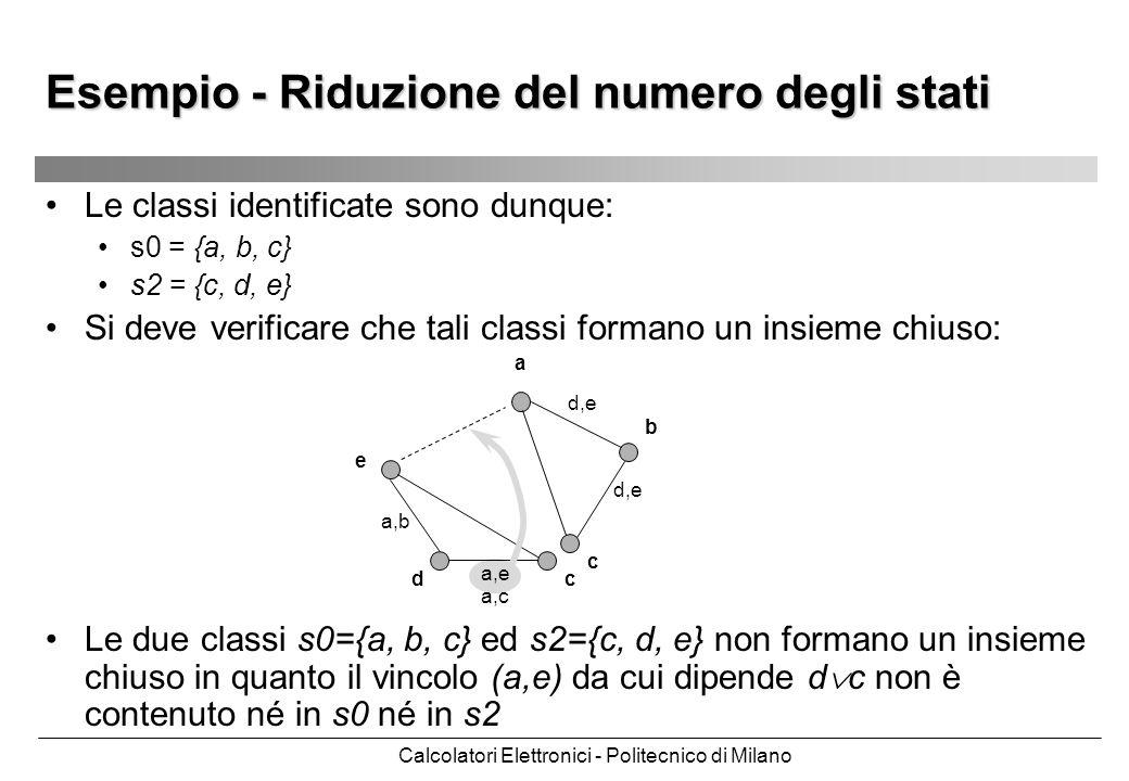 Calcolatori Elettronici - Politecnico di Milano Esempio - Riduzione del numero degli stati Le classi identificate sono dunque: s0 = {a, b, c} s2 = {c,