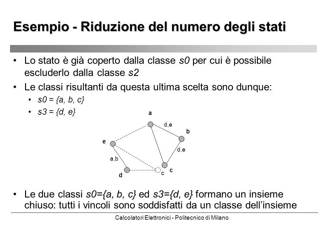 Calcolatori Elettronici - Politecnico di Milano Esempio - Riduzione del numero degli stati Lo stato è già coperto dalla classe s0 per cui è possibile