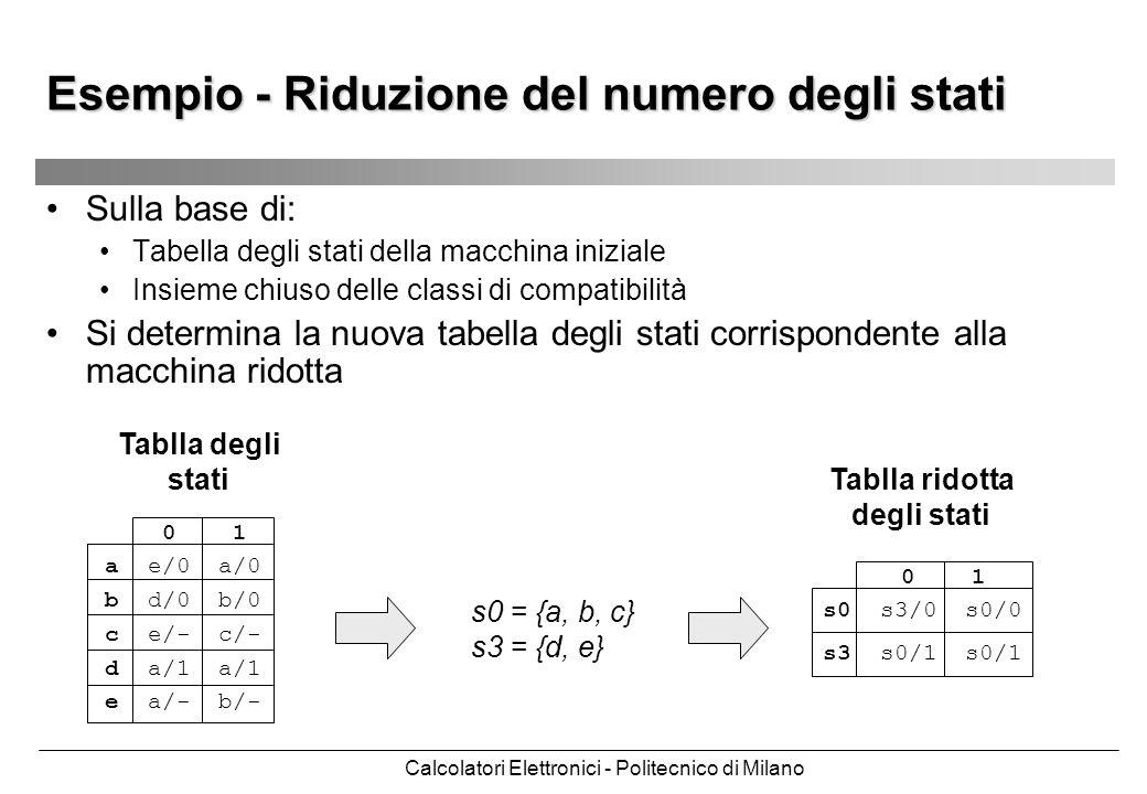 Calcolatori Elettronici - Politecnico di Milano Esempio - Riduzione del numero degli stati Sulla base di: Tabella degli stati della macchina iniziale