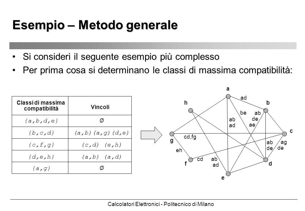 Calcolatori Elettronici - Politecnico di Milano Esempio – Metodo generale Si consideri il seguente esempio più complesso Per prima cosa si determinano