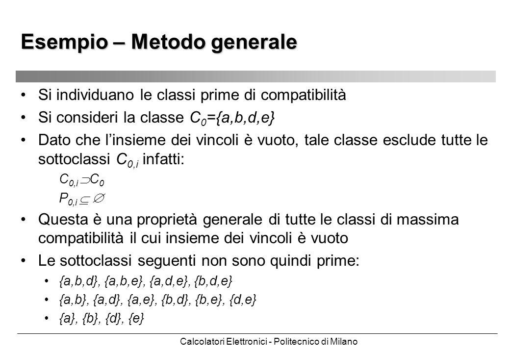 Calcolatori Elettronici - Politecnico di Milano Esempio – Metodo generale Si individuano le classi prime di compatibilità Si consideri la classe C 0 =