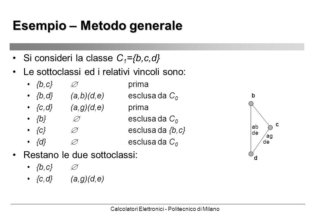 Calcolatori Elettronici - Politecnico di Milano Esempio – Metodo generale Si consideri la classe C 1 ={b,c,d} Le sottoclassi ed i relativi vincoli son