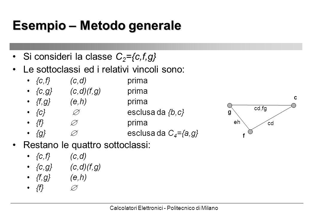 Calcolatori Elettronici - Politecnico di Milano Esempio – Metodo generale Si consideri la classe C 2 ={c,f,g} Le sottoclassi ed i relativi vincoli son