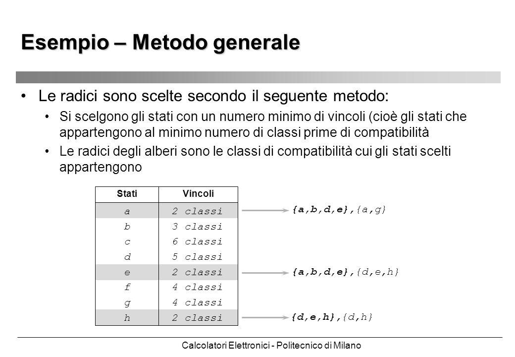 Calcolatori Elettronici - Politecnico di Milano Esempio – Metodo generale Le radici sono scelte secondo il seguente metodo: Si scelgono gli stati con