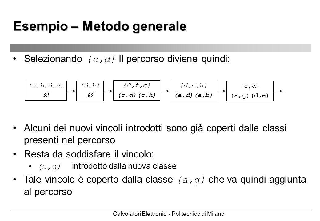Calcolatori Elettronici - Politecnico di Milano Esempio – Metodo generale Selezionando {c,d} Il percorso diviene quindi: {a,b,d,e} {d,h} {C,f,g} (c,d)