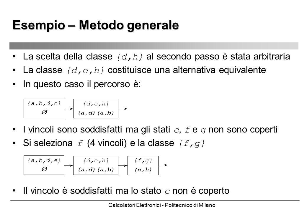 Calcolatori Elettronici - Politecnico di Milano Esempio – Metodo generale La scelta della classe {d,h} al secondo passo è stata arbitraria La classe {