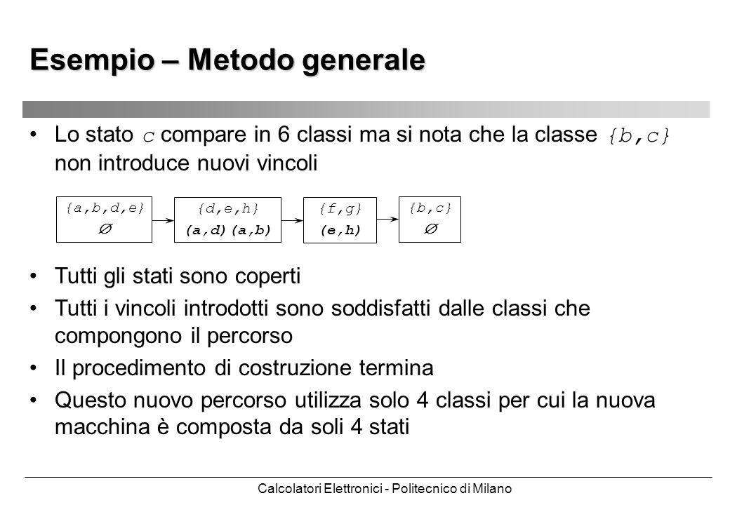 Calcolatori Elettronici - Politecnico di Milano Esempio – Metodo generale Lo stato c compare in 6 classi ma si nota che la classe {b,c} non introduce