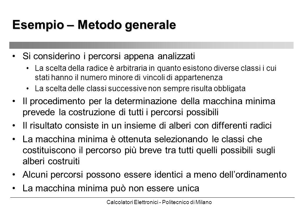 Calcolatori Elettronici - Politecnico di Milano Esempio – Metodo generale Si considerino i percorsi appena analizzati La scelta della radice è arbitra