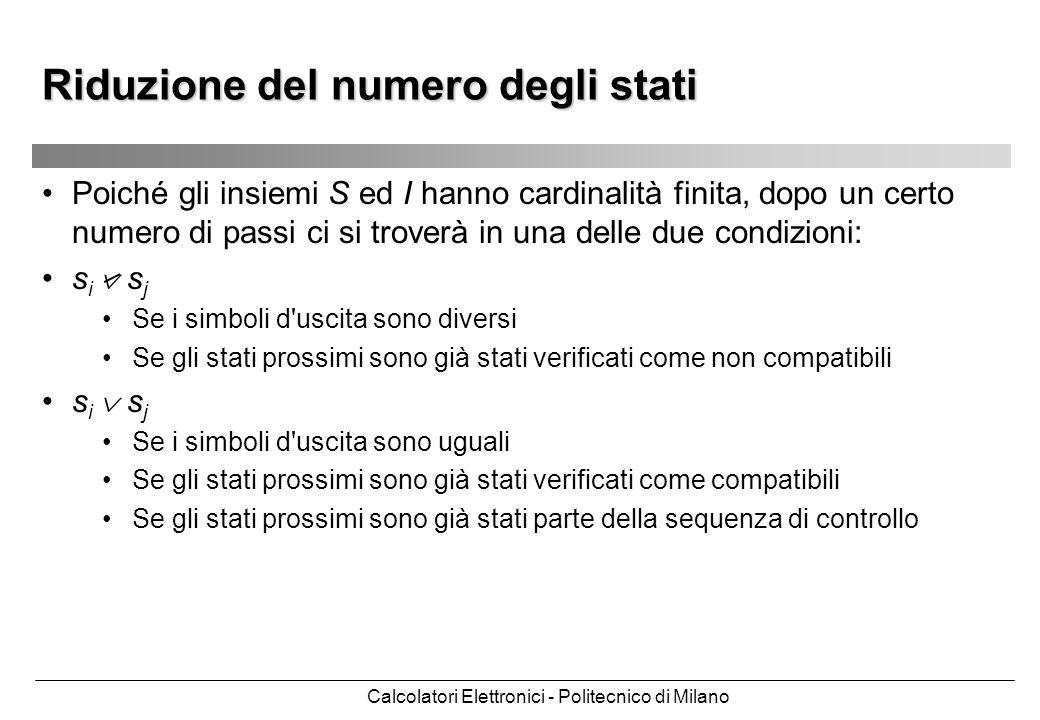 Calcolatori Elettronici - Politecnico di Milano Poiché gli insiemi S ed I hanno cardinalità finita, dopo un certo numero di passi ci si troverà in una
