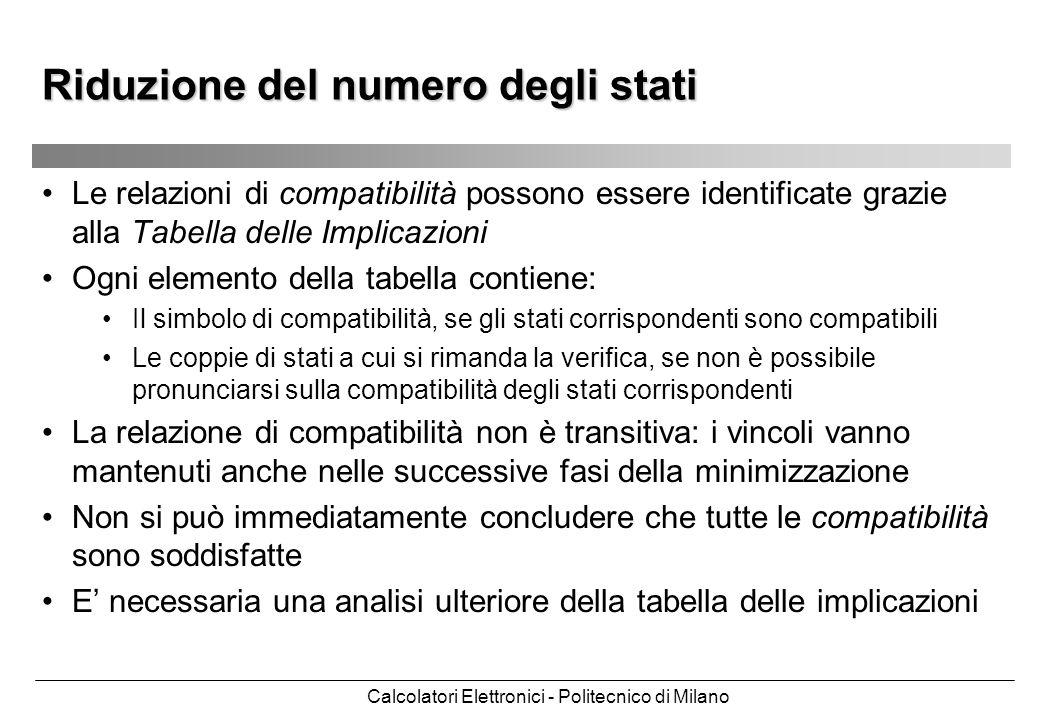 Calcolatori Elettronici - Politecnico di Milano Le relazioni di compatibilità possono essere identificate grazie alla Tabella delle Implicazioni Ogni